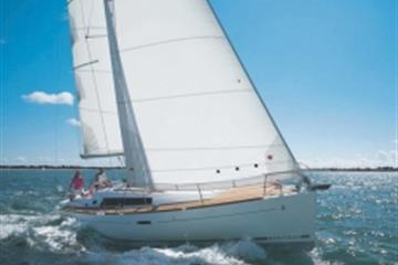 articles - boating makes financial sense with sailtime