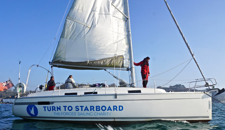Turn to Starboard Sail Boat